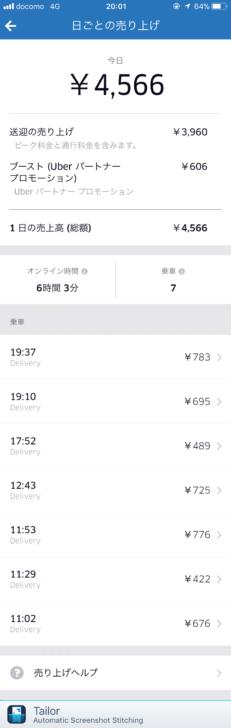 Uber Eats配達4日目の結果