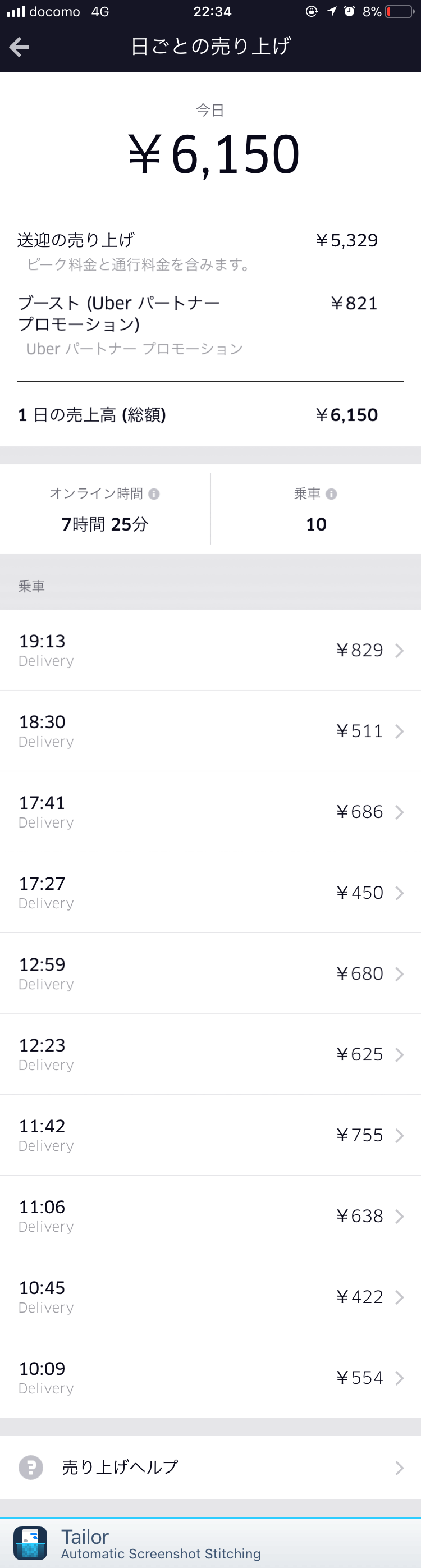 Uber Eats配達5日目の売上数字