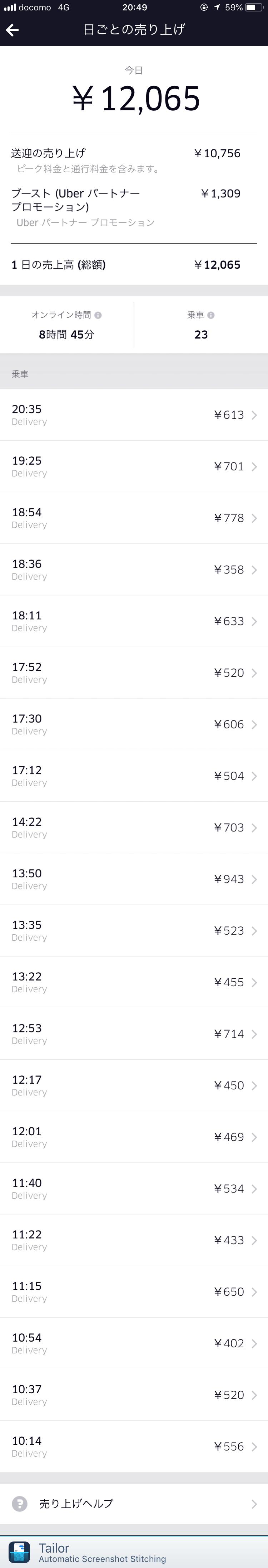 Uber Eats初めての回数インセンティブ