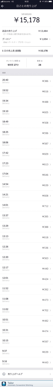 Uber Eats5月10日の配達記録