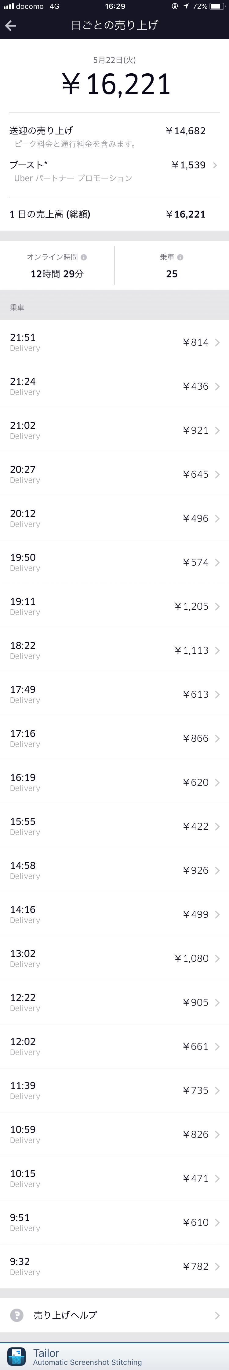 Uber Eats5月22日の配達記録