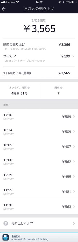 Uber Eats6月25日の配達記録