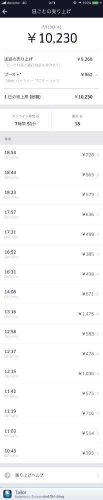 Uber Eats7月19日の配達記録