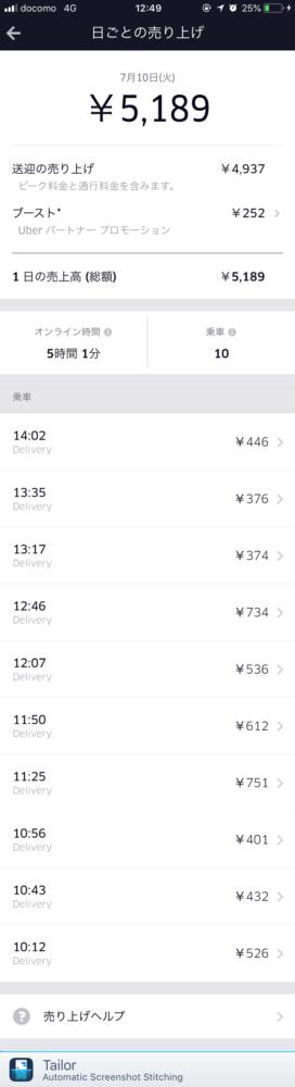 Uber Eats7月10日の配達記録