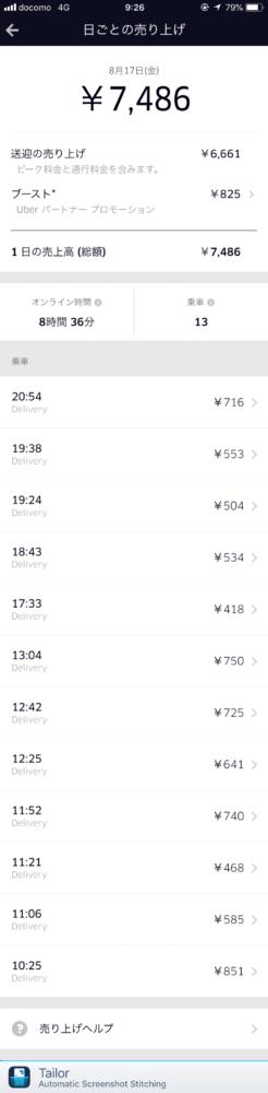 Uber Eats8月17日の配達記録