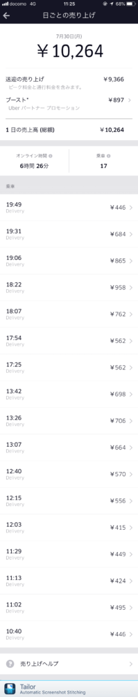Uber Eats7月30日の配達記録