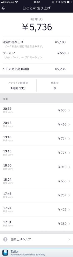 Uber Eats8月7日の配達記録