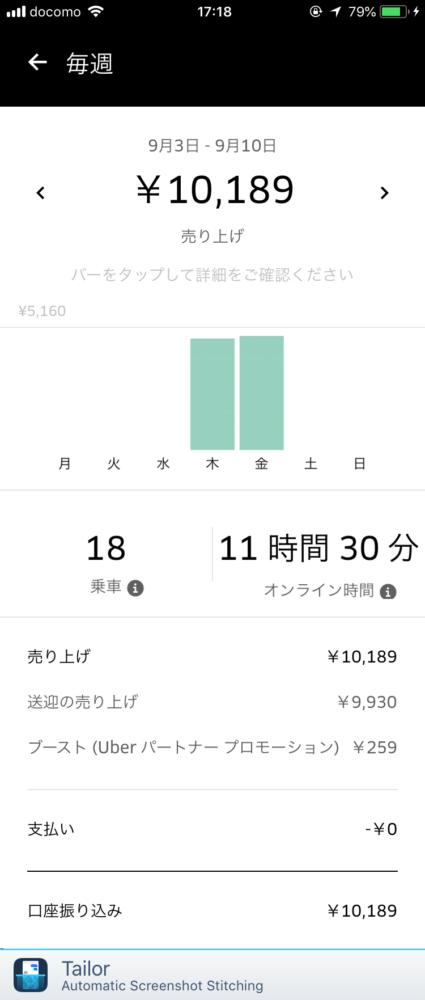 Uber Eats配達記録:9月3日〜9月10日
