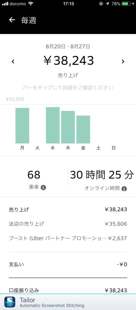 Uber Eats配達記録:8月20日〜8月27日