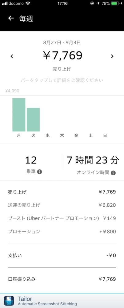 Uber Eats配達記録:8月27日〜9月3日