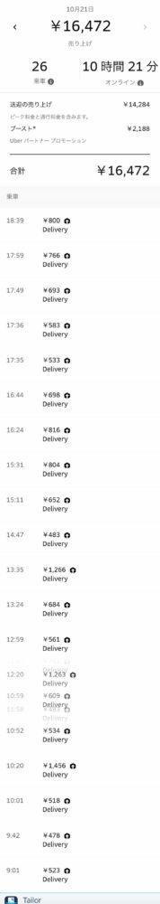Uber Eats10月21日の配達数字