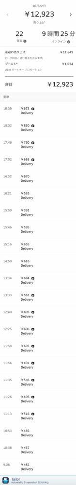 Uber Eats10月22日の配達数字