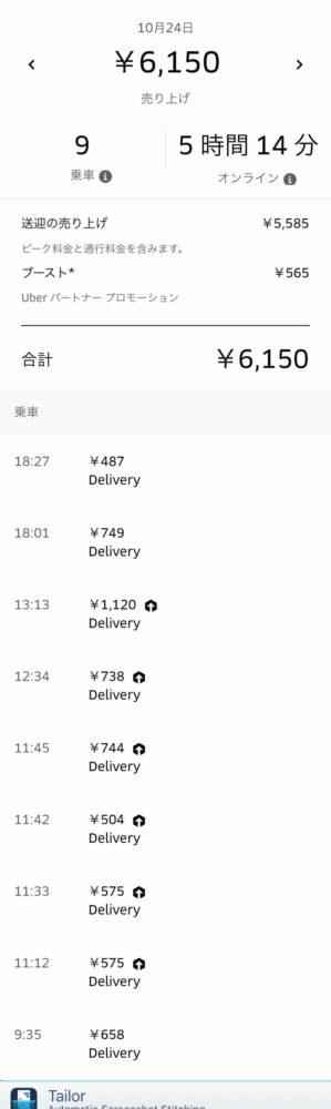 Uber Eats10月24日の配達数字