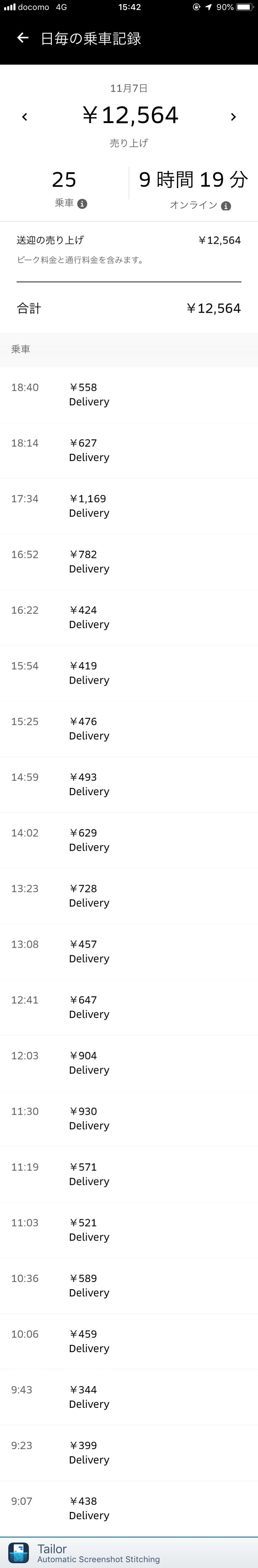 Uber Eats11月7日の配達数字