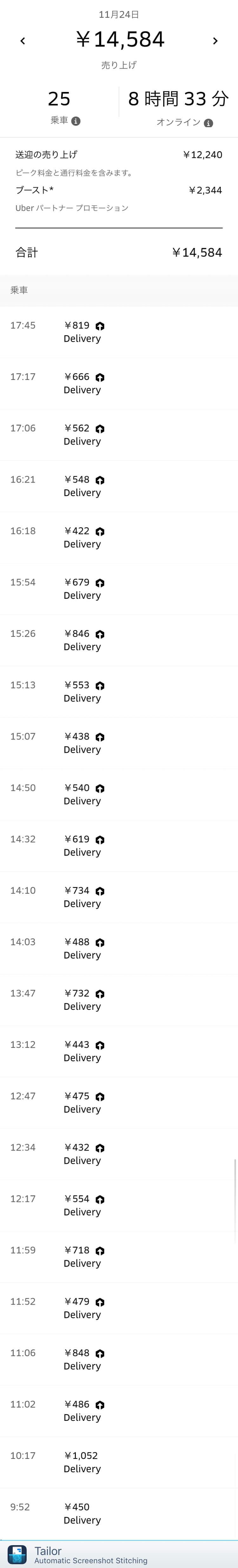 Uber Eats11月24日の配達数字