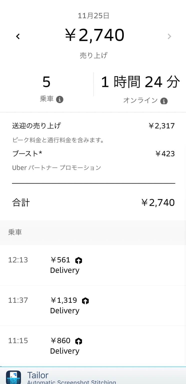 Uber Eats11月25日の配達数字