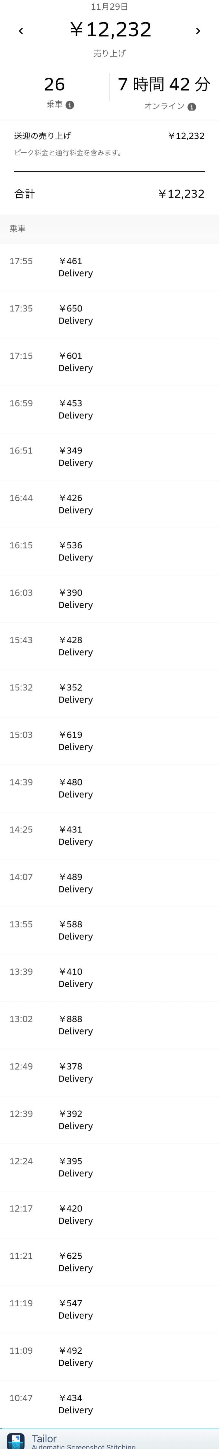 Uber Eats11月29日の配達数字