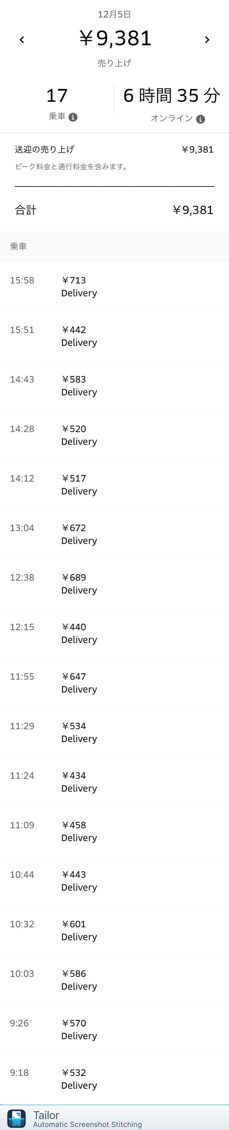 Uber Eats12月5日の配達数字