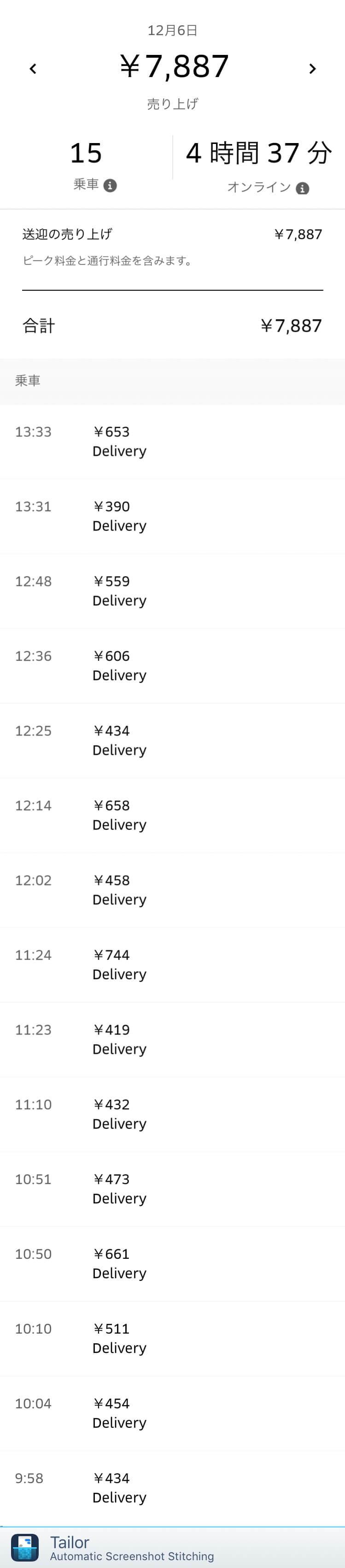 Uber Eats12月6日の配達数字